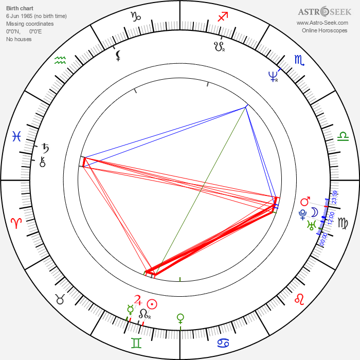 Cam Neely - Astrology Natal Birth Chart