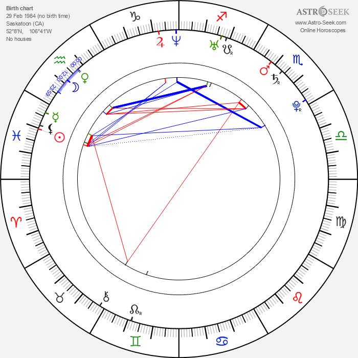Cam Ward - Astrology Natal Birth Chart