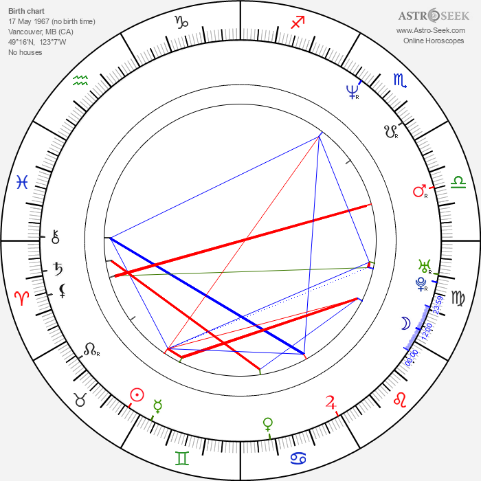 Cameron Bancroft - Astrology Natal Birth Chart
