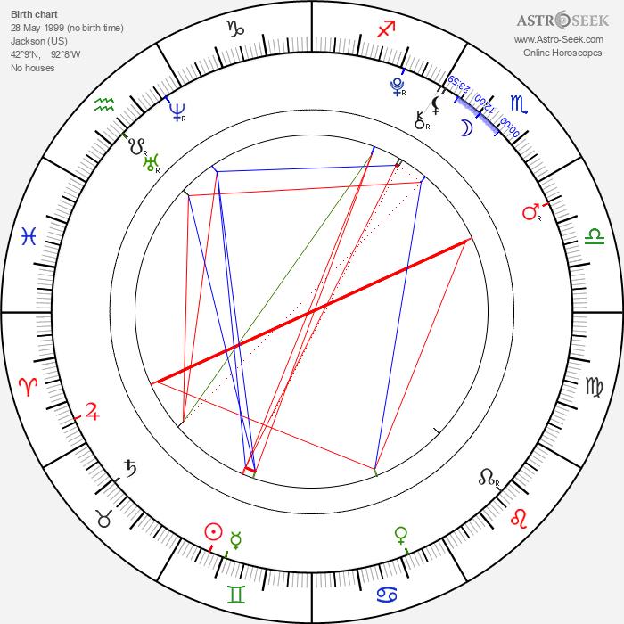 Cameron Boyce - Astrology Natal Birth Chart