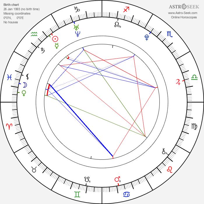 Cameron Bright - Astrology Natal Birth Chart