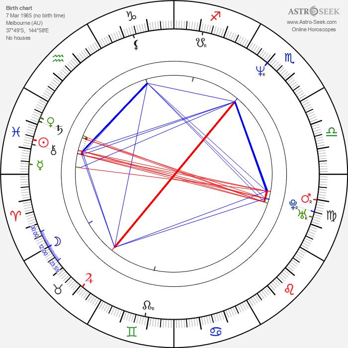 Cameron Daddo - Astrology Natal Birth Chart