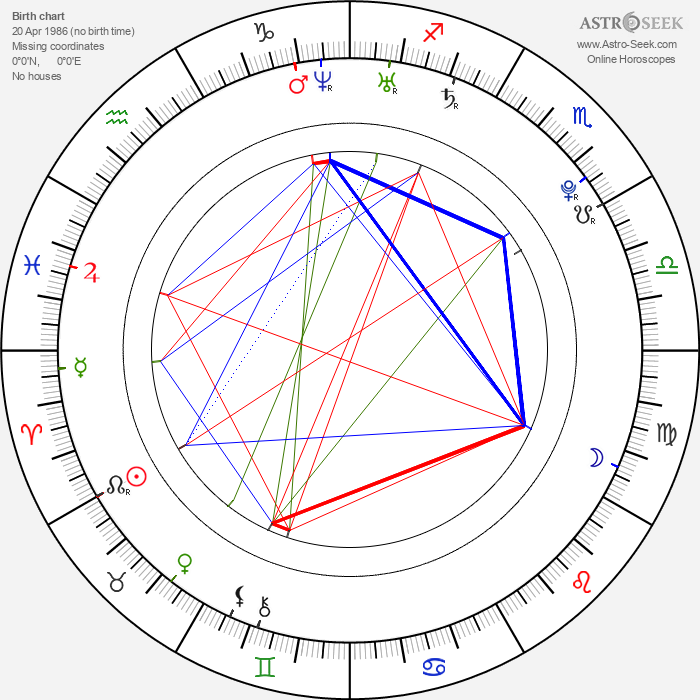 Cameron Duncan - Astrology Natal Birth Chart
