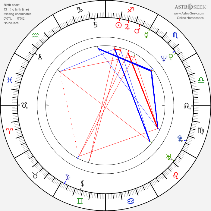 Cameron Dye - Astrology Natal Birth Chart