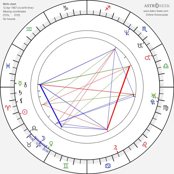 Cameron K. Smith - Astrology Natal Birth Chart