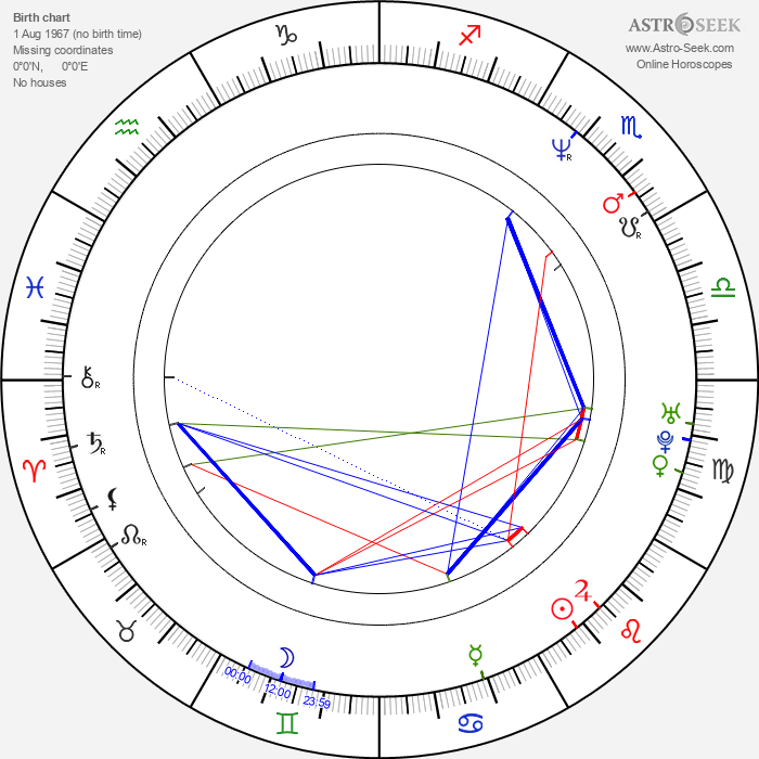 Cameron Rhodes - Astrology Natal Birth Chart