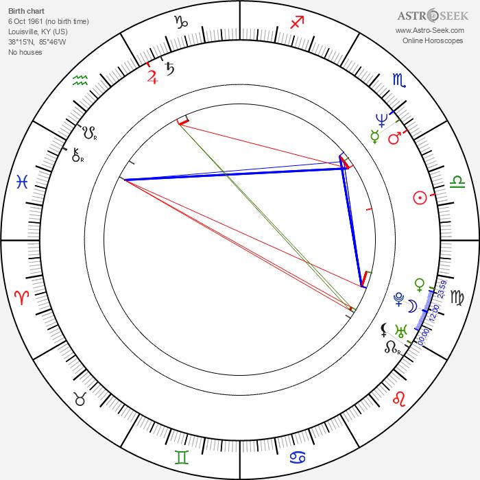 Cameron Watson - Astrology Natal Birth Chart