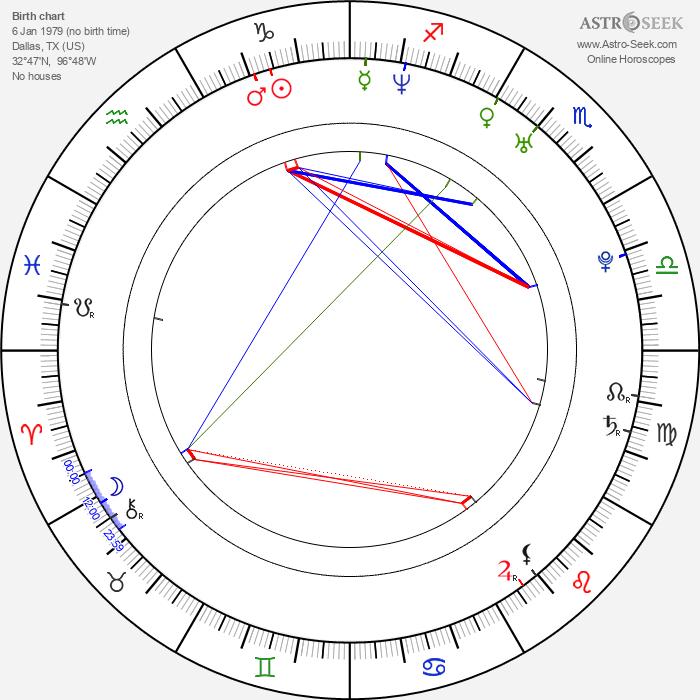 Camila Grey - Astrology Natal Birth Chart
