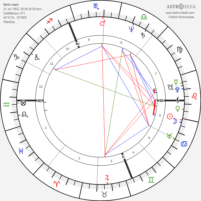 Camilia Veroni - Astrology Natal Birth Chart