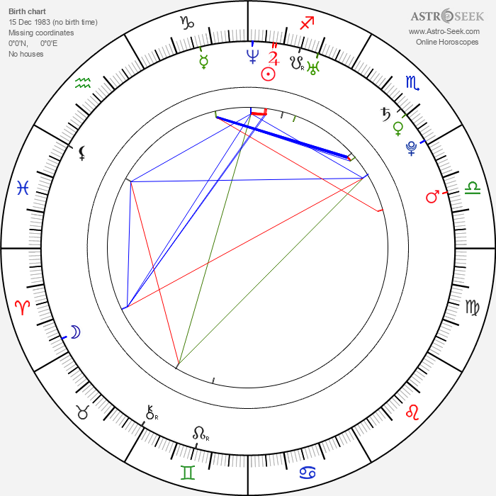 Camilla Luddington - Astrology Natal Birth Chart