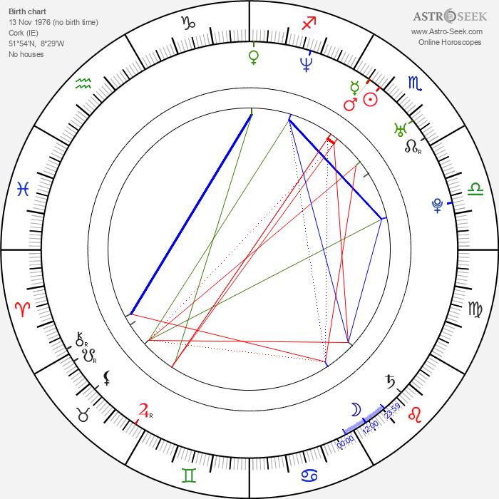 Camilla Power - Astrology Natal Birth Chart