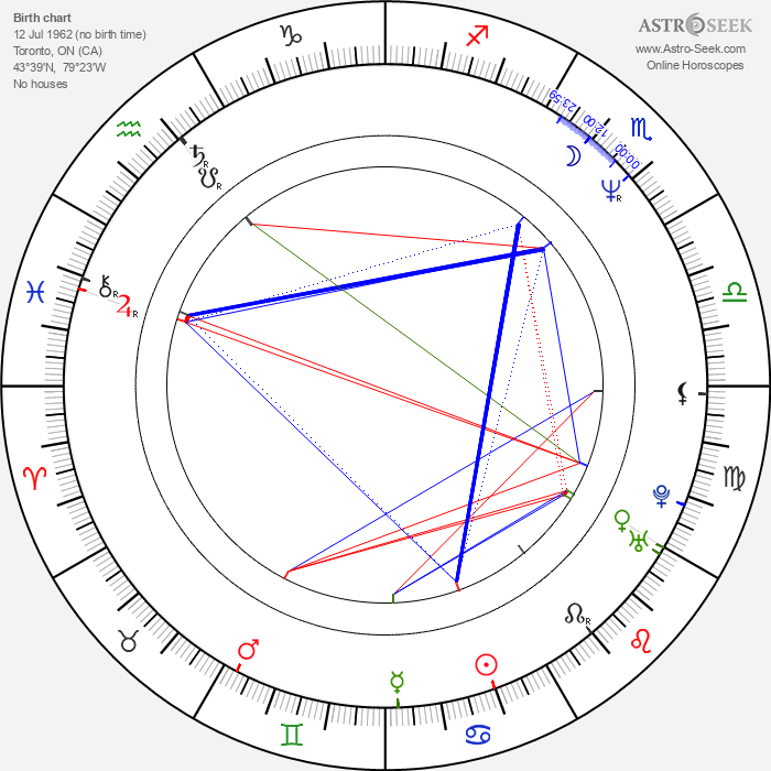 Camilla Scott - Astrology Natal Birth Chart