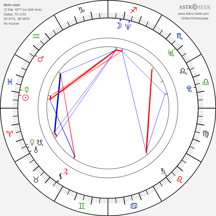 Camille Anderson - Astrology Natal Birth Chart
