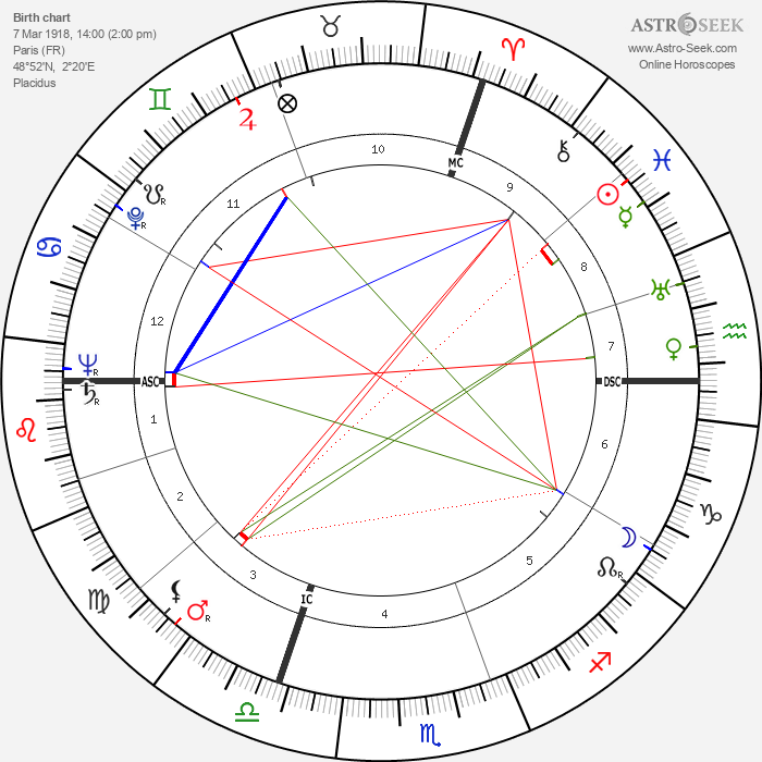 Camille Bourniquel - Astrology Natal Birth Chart