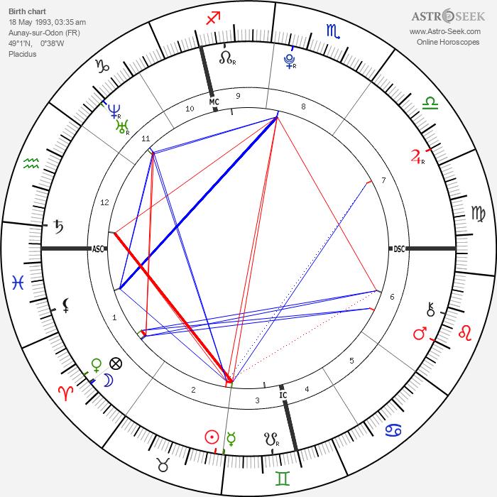 Camille Godard - Astrology Natal Birth Chart