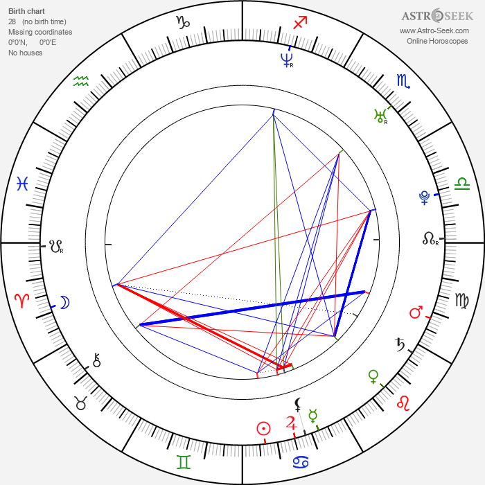 Camille Guaty - Astrology Natal Birth Chart