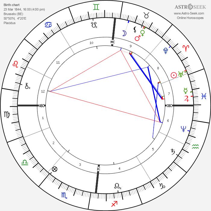 Camille Lemmonier - Astrology Natal Birth Chart