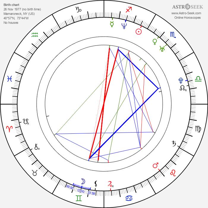 Camille McDonald - Astrology Natal Birth Chart