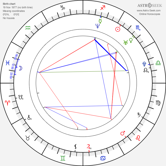Camille Natta - Astrology Natal Birth Chart