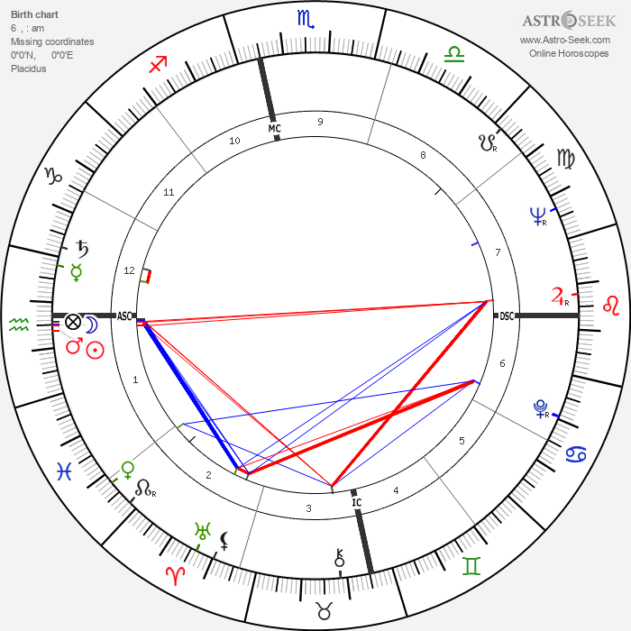 Camilo Cienfuegos - Astrology Natal Birth Chart