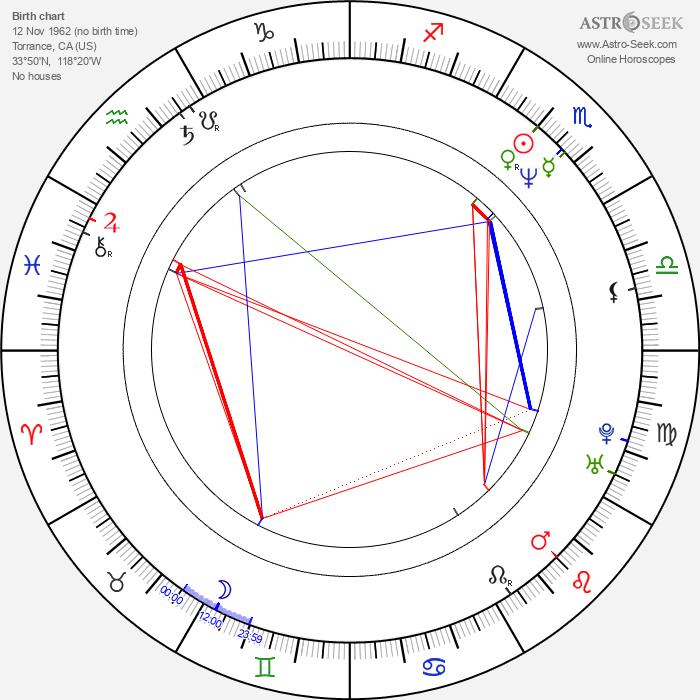 Campion Murphy - Astrology Natal Birth Chart