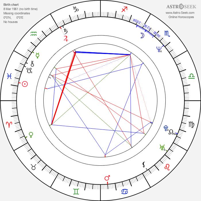 Camryn Manheim - Astrology Natal Birth Chart