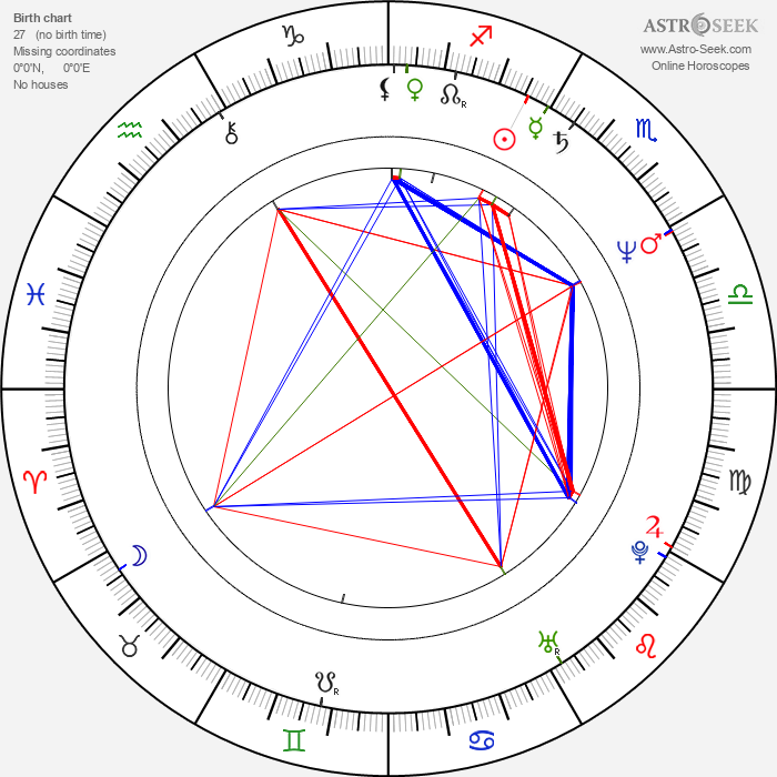 Can Togay - Astrology Natal Birth Chart