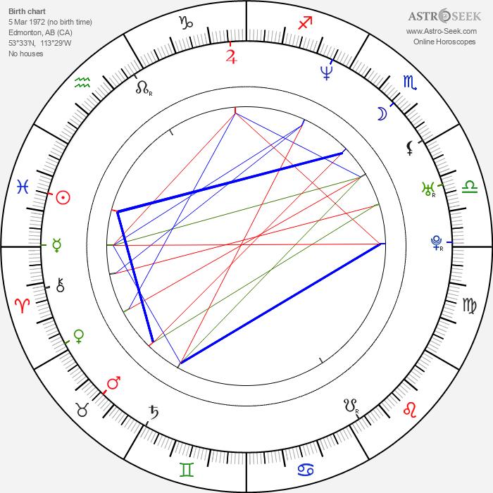 Candace Elaine - Astrology Natal Birth Chart