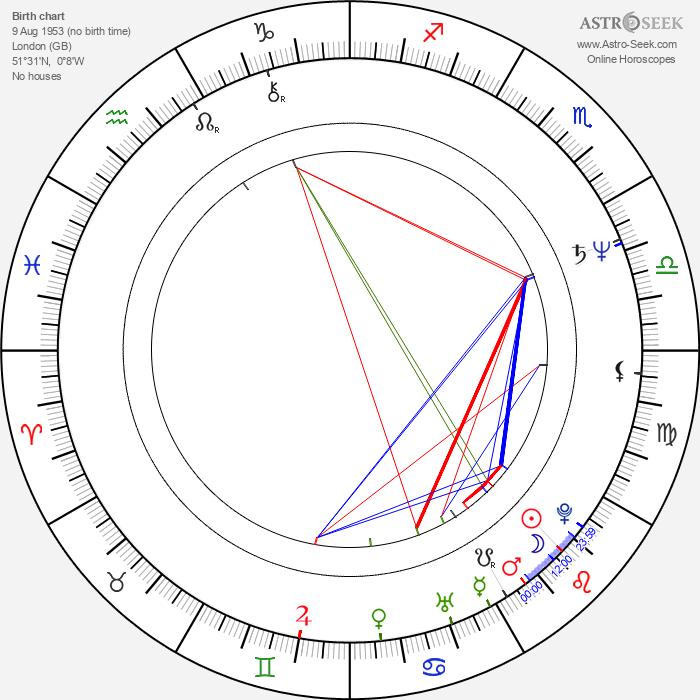 Candace Glendenning - Astrology Natal Birth Chart