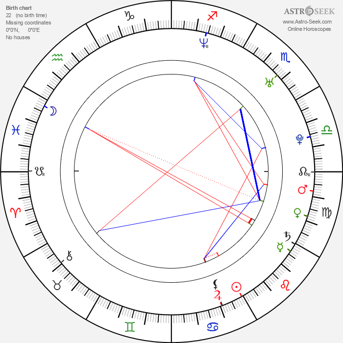 Candace Kroslak - Astrology Natal Birth Chart