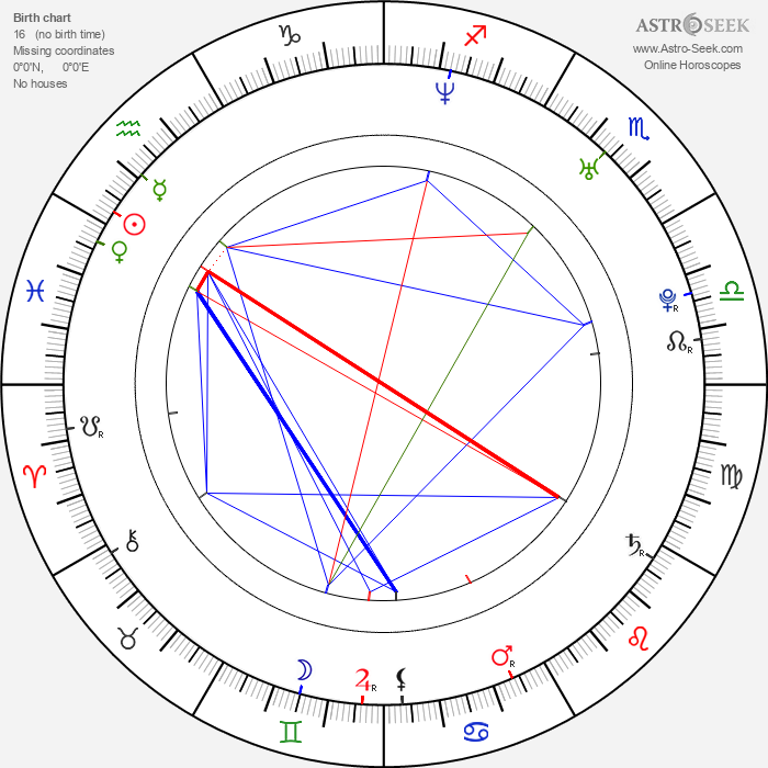 Candela Figueira - Astrology Natal Birth Chart
