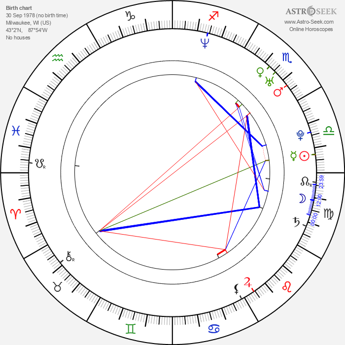 Candice Michelle - Astrology Natal Birth Chart