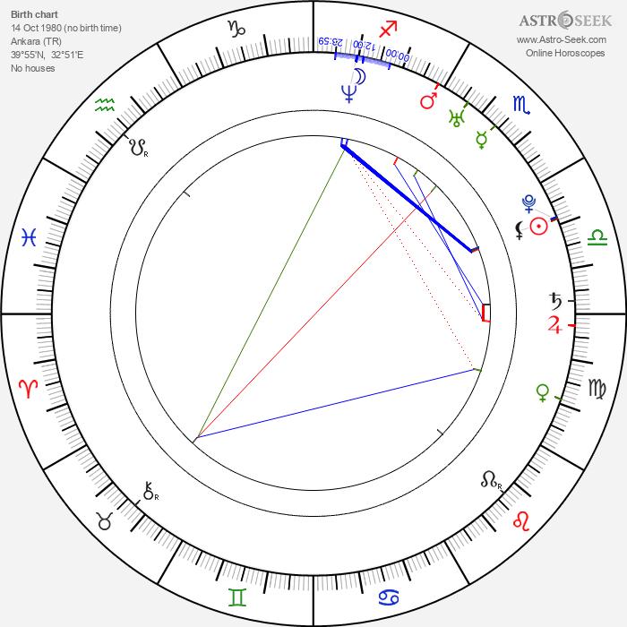 Cansu Dere - Astrology Natal Birth Chart