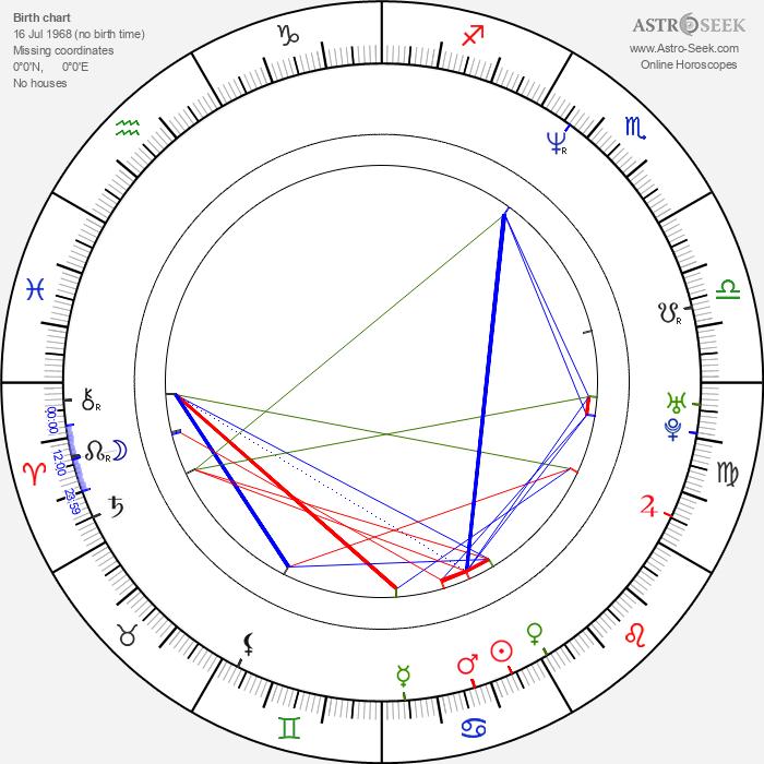 Capkin Van Alphen - Astrology Natal Birth Chart