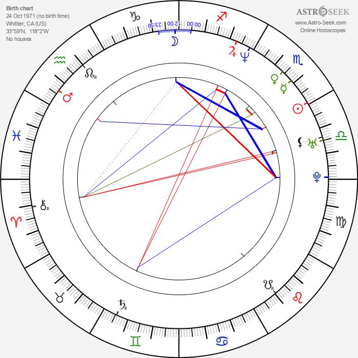 Caprice Bourret - Astrology Natal Birth Chart
