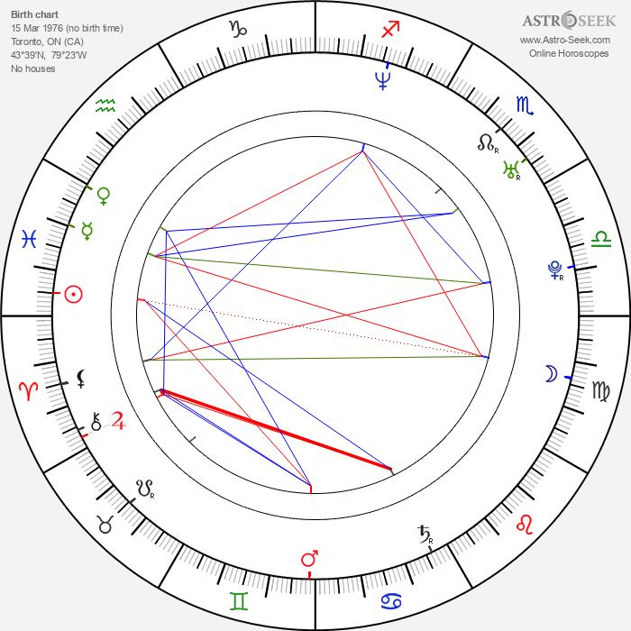 Cara Pifko - Astrology Natal Birth Chart