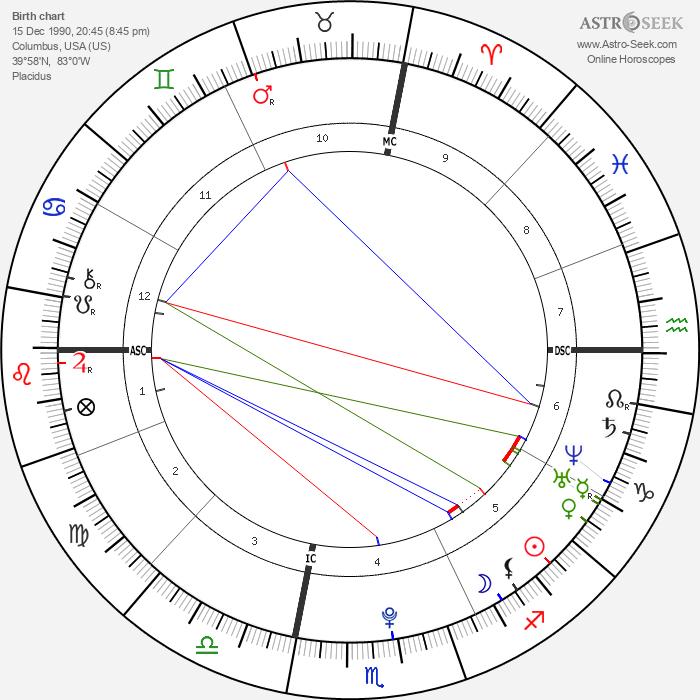 Cardae Douglas - Astrology Natal Birth Chart