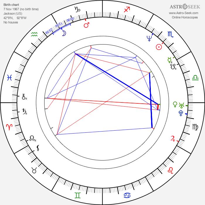 Careena Collins - Astrology Natal Birth Chart