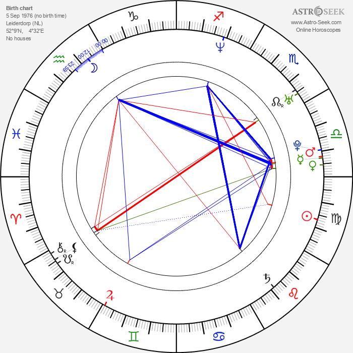 Carice van Houten - Astrology Natal Birth Chart