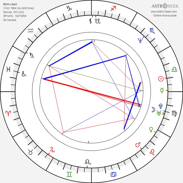 Carin C. Tietze - Astrology Natal Birth Chart