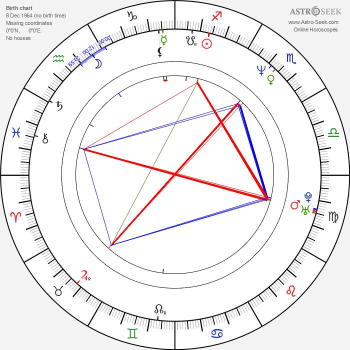 Carina Lau - Astrology Natal Birth Chart