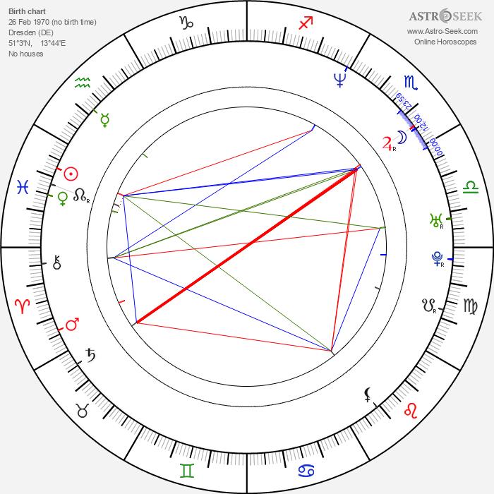 Carina Nicolette Wiese - Astrology Natal Birth Chart