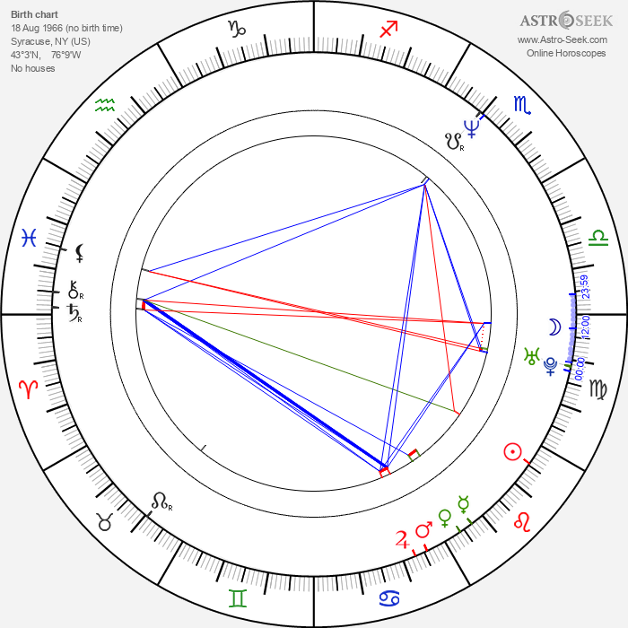 Caris Vujcec - Astrology Natal Birth Chart