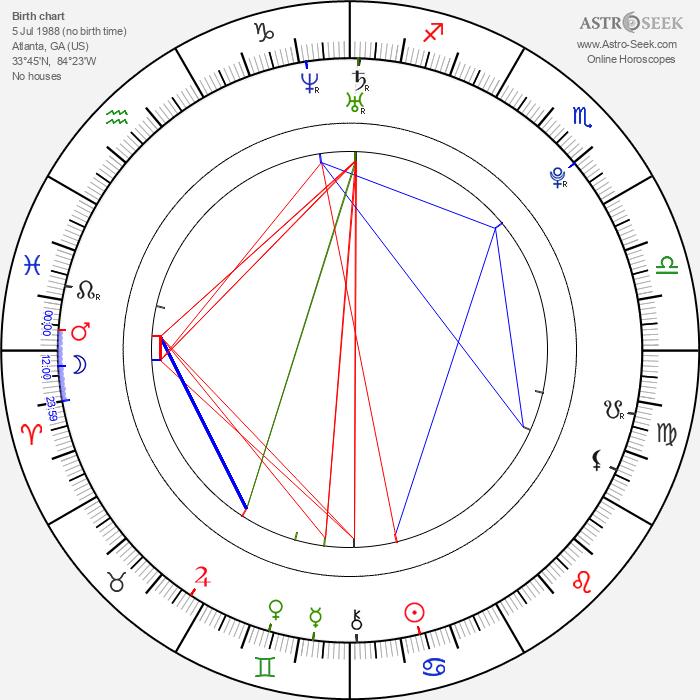 Carissa Capobianco - Astrology Natal Birth Chart