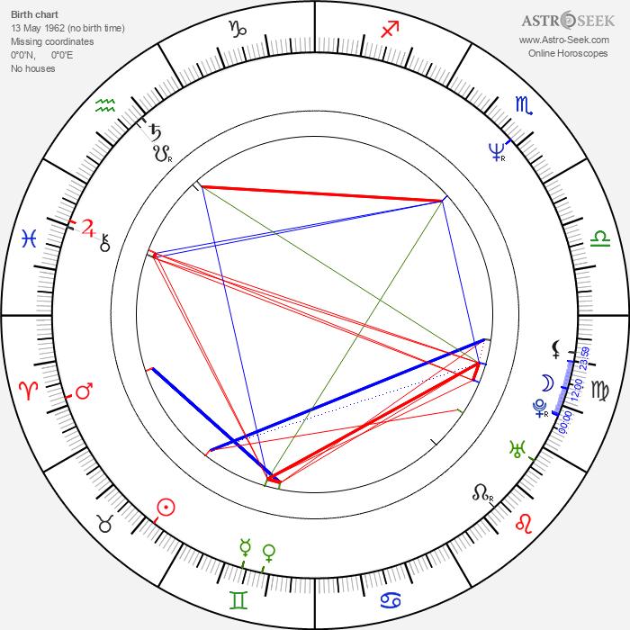 Carl Albert - Astrology Natal Birth Chart