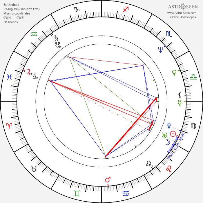 Carl Banks - Astrology Natal Birth Chart