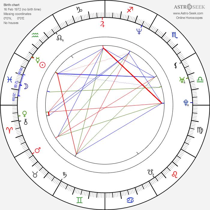 Carl Cunningham - Astrology Natal Birth Chart