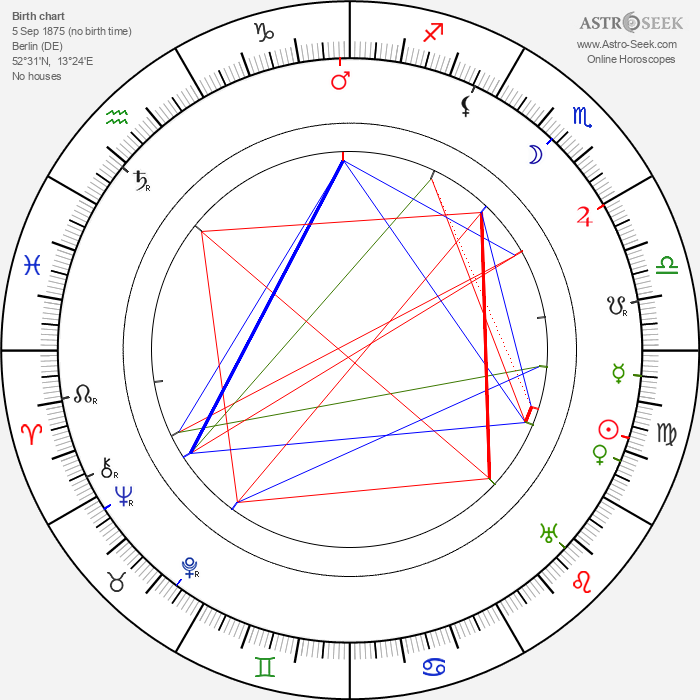 Carl Froelich - Astrology Natal Birth Chart