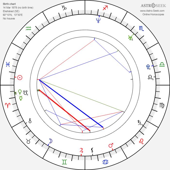 Carl-Johan Bergman - Astrology Natal Birth Chart