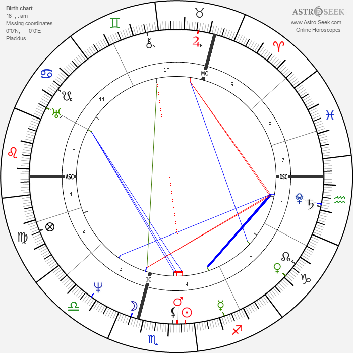 Carl Maria von Weber - Astrology Natal Birth Chart